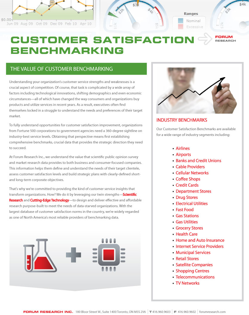 research paper customer satisfaction Customer satisfaction research has two primary purposes: 1) measure and track your effectiveness in managing customer satisfaction 2) provide insights for imp.